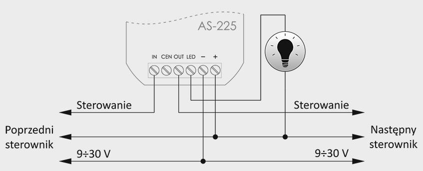 Schemat podłączenia sterownika AS-225