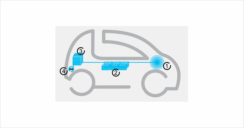 Główne elementy pojazdu elektrycznego