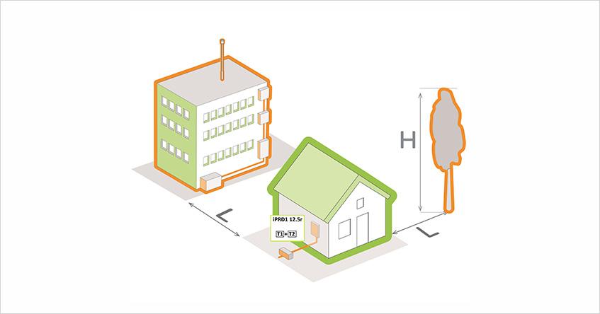 Rys 2. Sąsiedztwo wysokich obiektów stwarza dodatkowe ryzyko wniknięcia prądu piorunowego do instalacji elektrycznej – stosowanie ograniczników typu 1+2 jest zalecane w tej sytuacji.