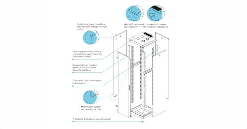 Rysunek techniczny szafy DIGITUS Hyper